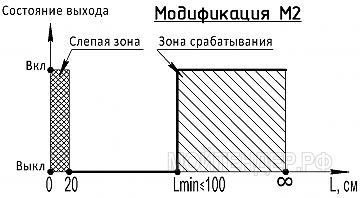 Мойтендер.рф-1190-74-236270: Фото 4