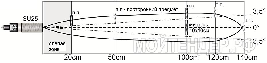 Мойтендер.рф-1190-74-236270: Фото 2