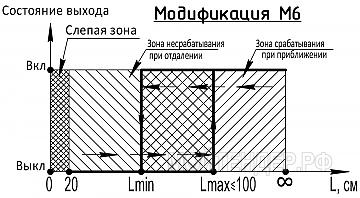 Мойтендер.рф-1190-74-236270: Фото 8