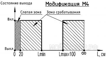 Мойтендер.рф-1190-74-236270: Фото 6
