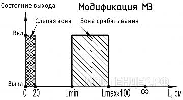 Мойтендер.рф-1190-74-236270: Фото 5