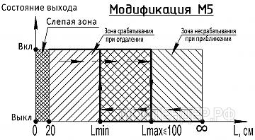 Мойтендер.рф-1190-74-236270: Фото 7