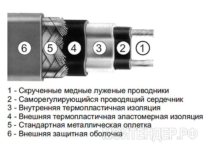 Мойтендер.рф-639-49-21126: Фото 1