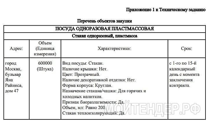 Мойтендер.рф-1864-77-136447: Фото 1